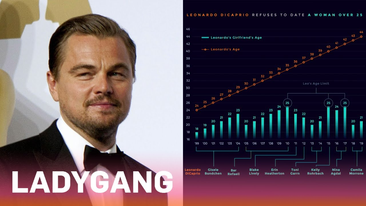 Leonardo DiCaprio Refuses to Date Women Over 25?! | LadyGang | E! 3